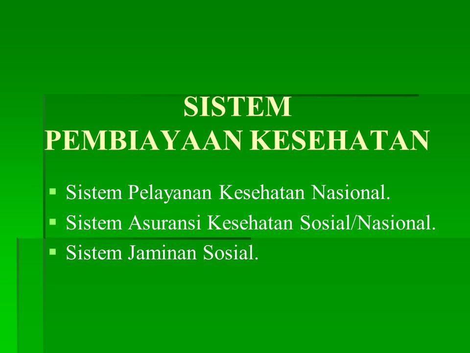SISTEM PEMBIAYAAN KESEHATAN   Sistem Pelayanan Kesehatan Nasional.
