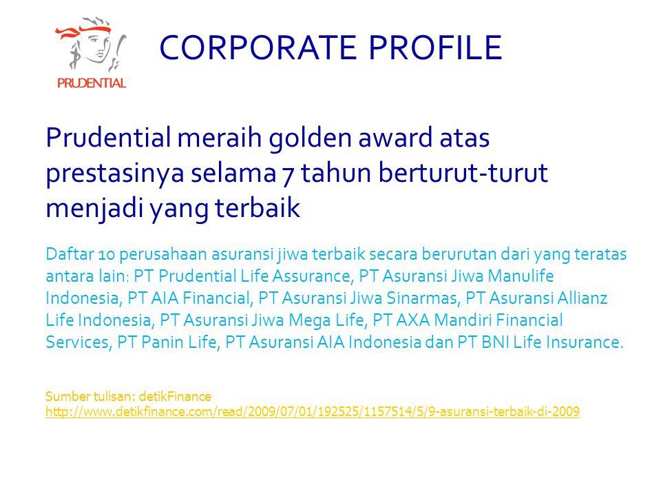 CORPORATE PROFILE Prudential Plc Didirikan Di London Pada Thn 1848 Merupakan Grup Perusahaan Asuransi & Jasa Keuangan Terkemuka di Eropa, Amerika & As