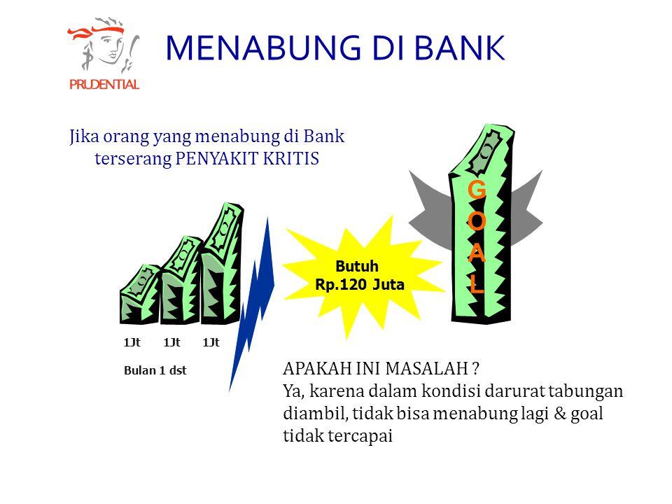 GOALGOAL Jika orang yang menabung di Bank terserang PENYAKIT KRITIS APAKAH INI MASALAH .