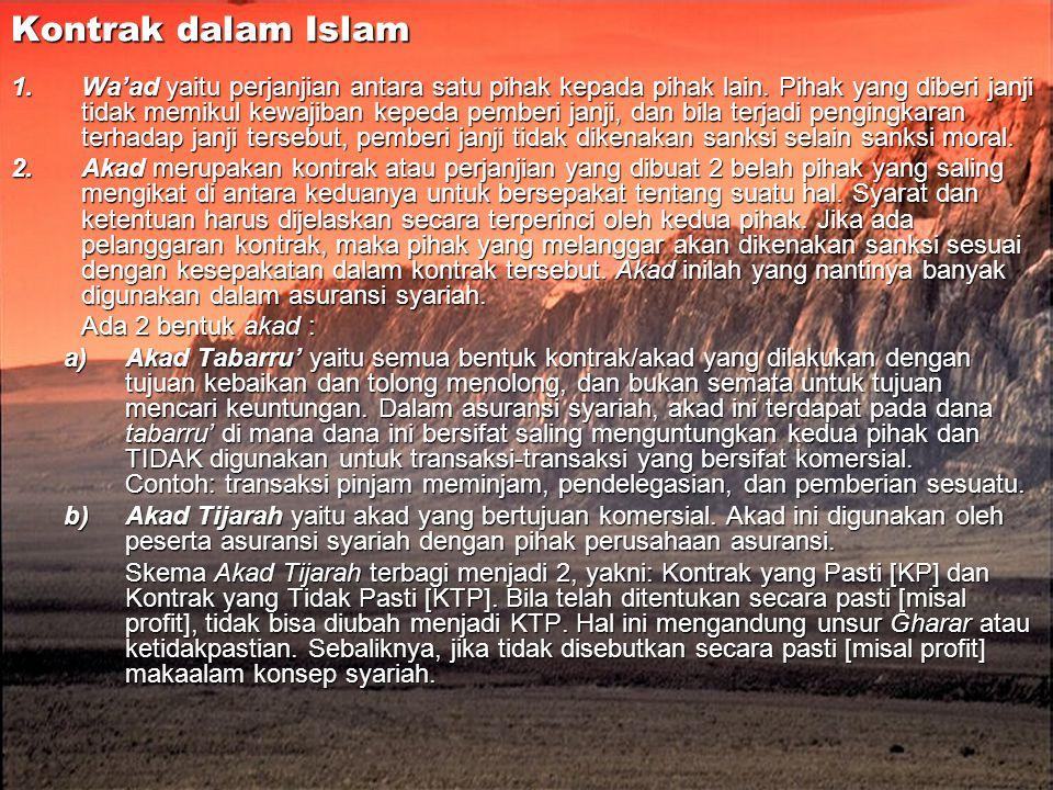 Kontrak dalam Islam 1.Wa'ad yaitu perjanjian antara satu pihak kepada pihak lain. Pihak yang diberi janji tidak memikul kewajiban kepeda pemberi janji