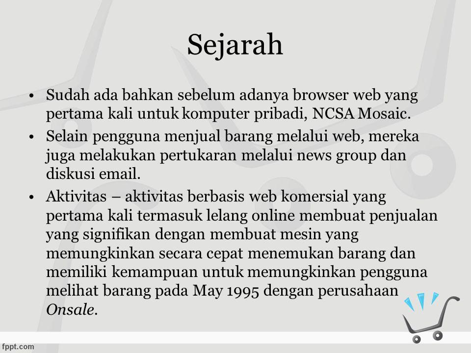 Sejarah •Sudah ada bahkan sebelum adanya browser web yang pertama kali untuk komputer pribadi, NCSA Mosaic.