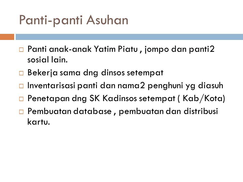 Panti-panti Asuhan  Panti anak-anak Yatim Piatu, jompo dan panti2 sosial lain.