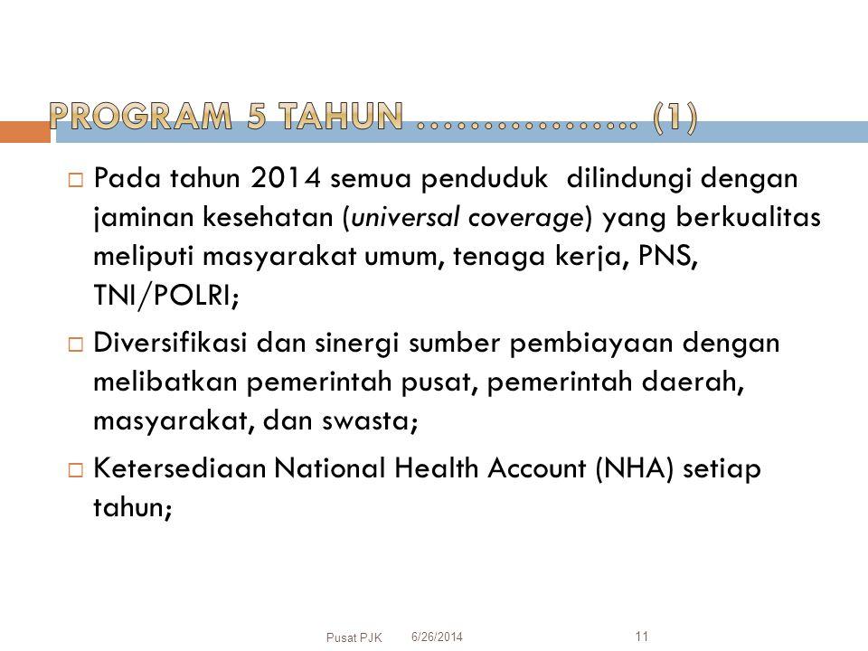  Pada tahun 2014 semua penduduk dilindungi dengan jaminan kesehatan (universal coverage) yang berkualitas meliputi masyarakat umum, tenaga kerja, PNS