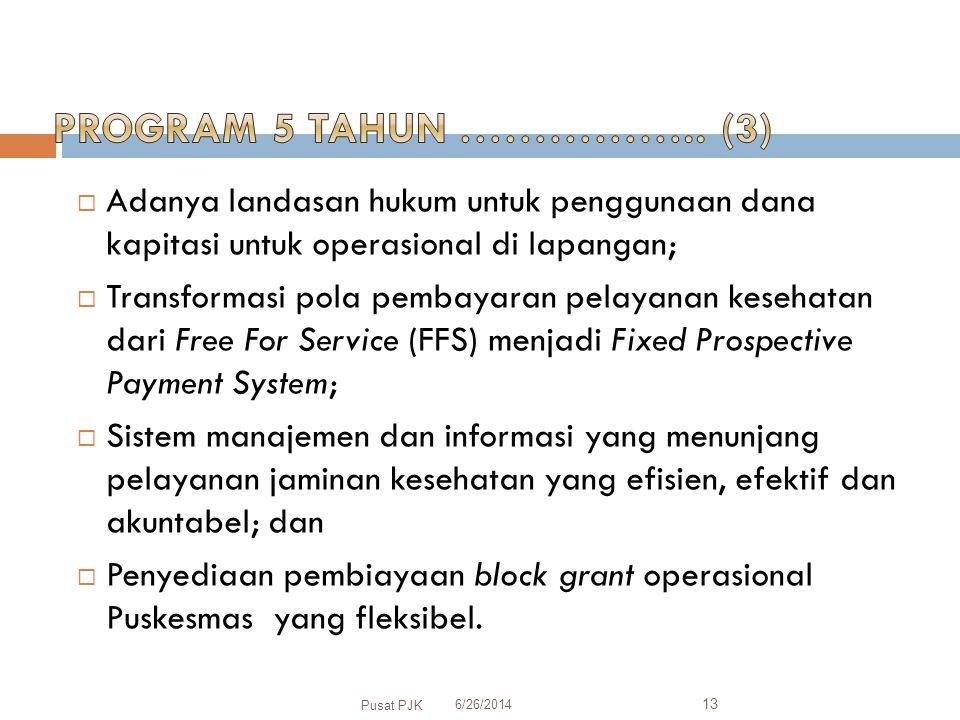  Adanya landasan hukum untuk penggunaan dana kapitasi untuk operasional di lapangan;  Transformasi pola pembayaran pelayanan kesehatan dari Free For