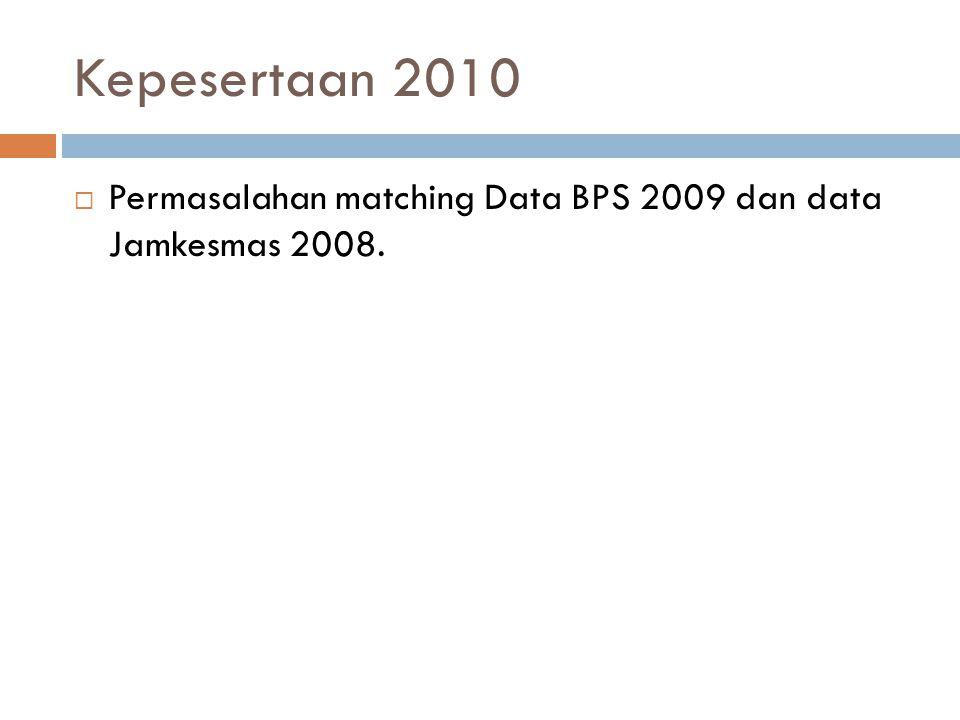 Kepesertaan 2010  Permasalahan matching Data BPS 2009 dan data Jamkesmas 2008.