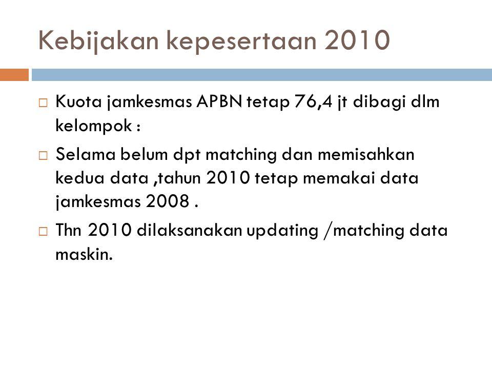 Kebijakan kepesertaan 2010  Kuota jamkesmas APBN tetap 76,4 jt dibagi dlm kelompok :  Selama belum dpt matching dan memisahkan kedua data,tahun 2010 tetap memakai data jamkesmas 2008.