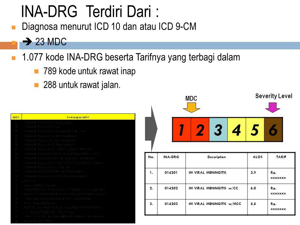  Diagnosa menurut ICD 10 dan atau ICD 9-CM   23 MDC  1.077 kode INA-DRG beserta Tarifnya yang terbagi dalam  789 kode untuk rawat inap  288 untu