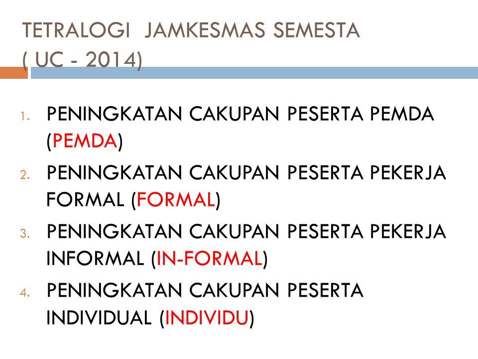 TETRALOGI JAMKESMAS SEMESTA ( UC - 2014) 1. PENINGKATAN CAKUPAN PESERTA PEMDA (PEMDA) 2. PENINGKATAN CAKUPAN PESERTA PEKERJA FORMAL (FORMAL) 3. PENING