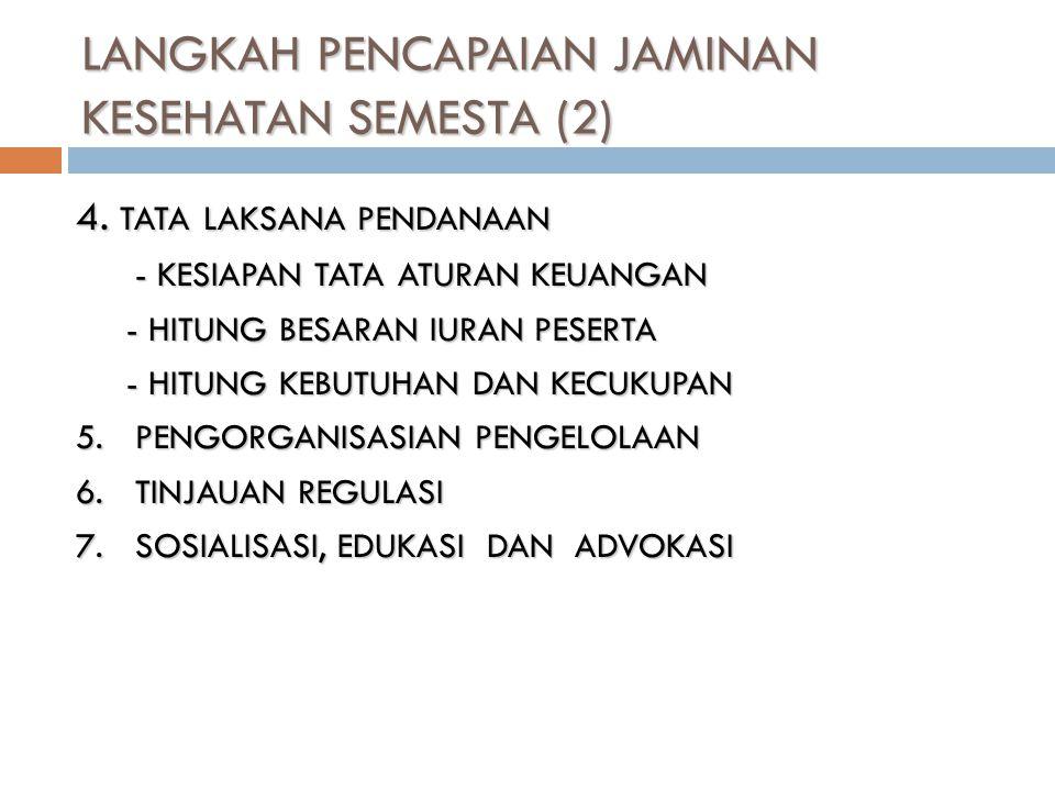 LANGKAH PENCAPAIAN JAMINAN KESEHATAN SEMESTA (2) 4.