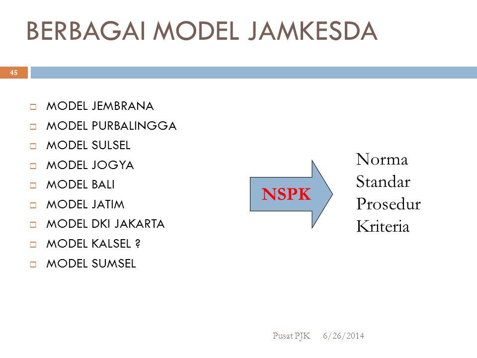 BERBAGAI MODEL JAMKESDA 6/26/2014Pusat PJK 45  MODEL JEMBRANA  MODEL PURBALINGGA  MODEL SULSEL  MODEL JOGYA  MODEL BALI  MODEL JATIM  MODEL DKI JAKARTA  MODEL KALSEL .