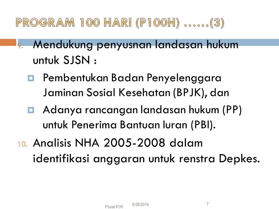 9. Mendukung penyusnan landasan hukum untuk SJSN :  Pembentukan Badan Penyelenggara Jaminan Sosial Kesehatan (BPJK), dan  Adanya rancangan landasan