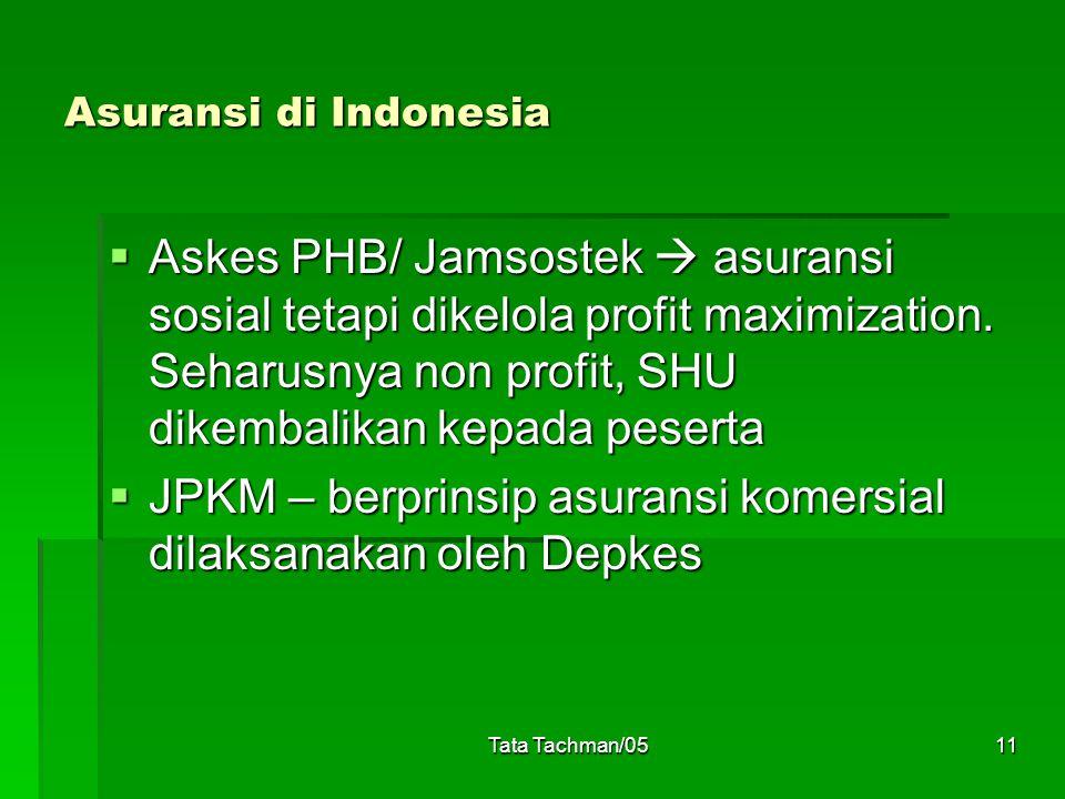 Tata Tachman/0511 Asuransi di Indonesia  Askes PHB/ Jamsostek  asuransi sosial tetapi dikelola profit maximization. Seharusnya non profit, SHU dikem