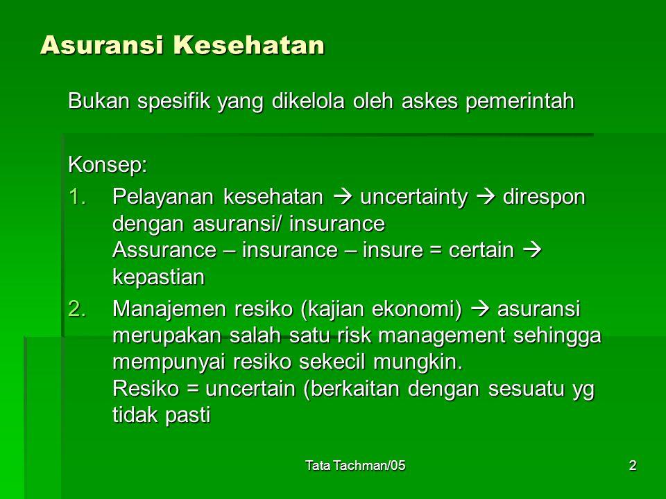 Tata Tachman/052 Asuransi Kesehatan Bukan spesifik yang dikelola oleh askes pemerintah Konsep: 1.Pelayanan kesehatan  uncertainty  direspon dengan a