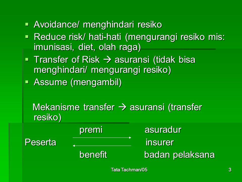 Tata Tachman/053  Avoidance/ menghindari resiko  Reduce risk/ hati-hati (mengurangi resiko mis: imunisasi, diet, olah raga)  Transfer of Risk  asuransi (tidak bisa menghindari/ mengurangi resiko)  Assume (mengambil) Mekanisme transfer  asuransi (transfer resiko) Mekanisme transfer  asuransi (transfer resiko) premi asuradur premi asuradur Peserta insurer benefit badan pelaksana benefit badan pelaksana