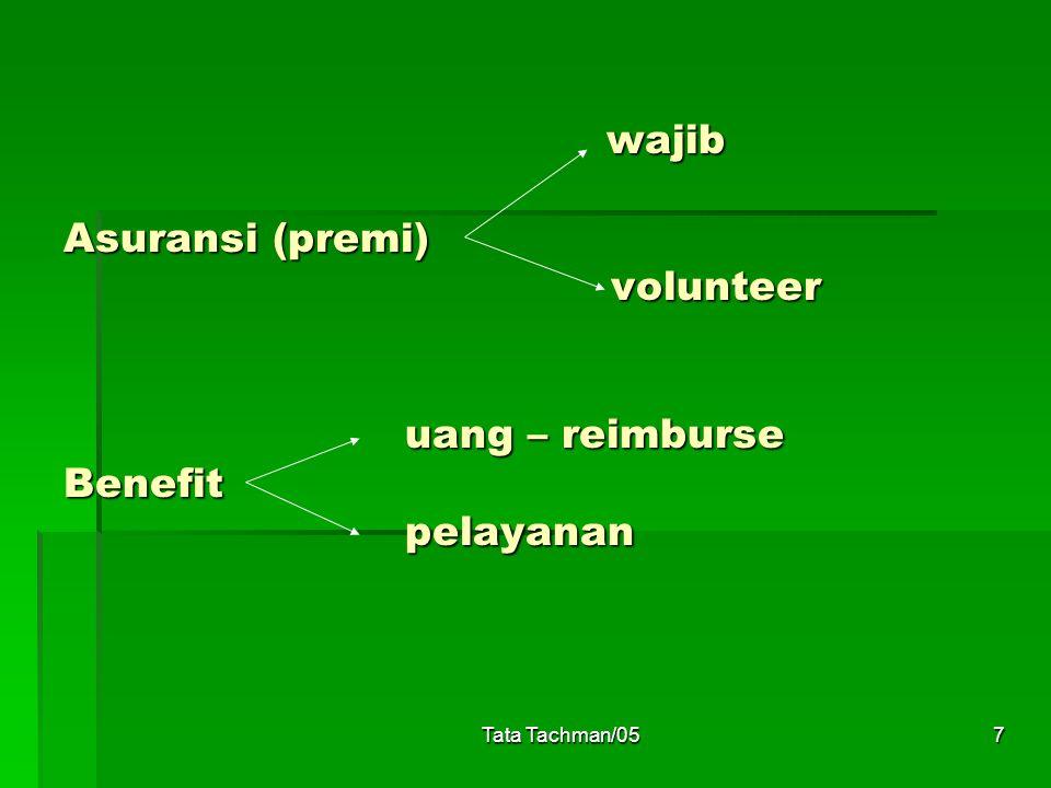 Tata Tachman/057 wajib Asuransi (premi) volunteer uang – reimburse Benefit pelayanan wajib Asuransi (premi) volunteer uang – reimburse Benefit pelayanan