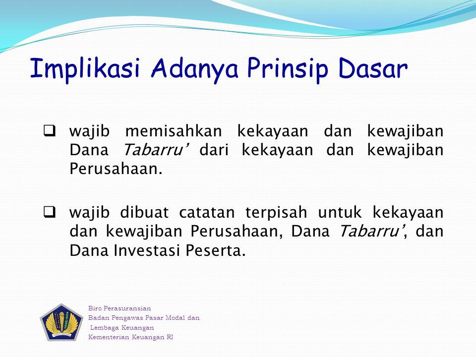 Implikasi Adanya Prinsip Dasar  wajib memisahkan kekayaan dan kewajiban Dana Tabarru' dari kekayaan dan kewajiban Perusahaan.