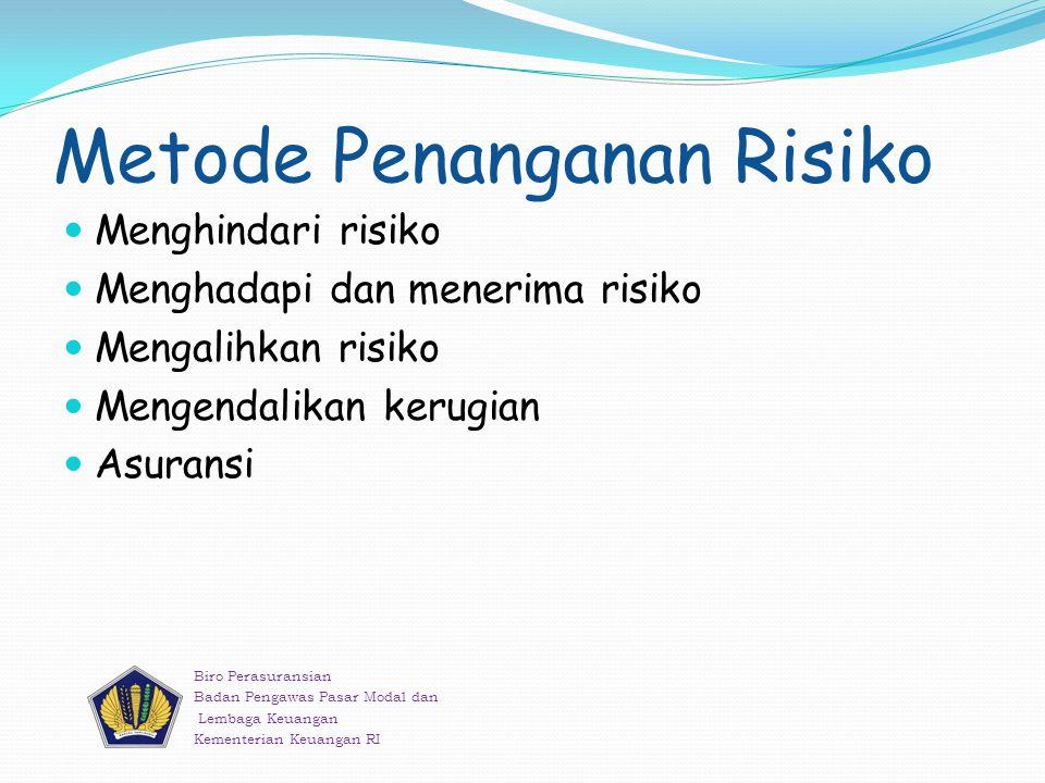 Metode Penanganan Risiko  Menghindari risiko  Menghadapi dan menerima risiko  Mengalihkan risiko  Mengendalikan kerugian  Asuransi Biro Perasuransian Badan Pengawas Pasar Modal dan Lembaga Keuangan Kementerian Keuangan RI