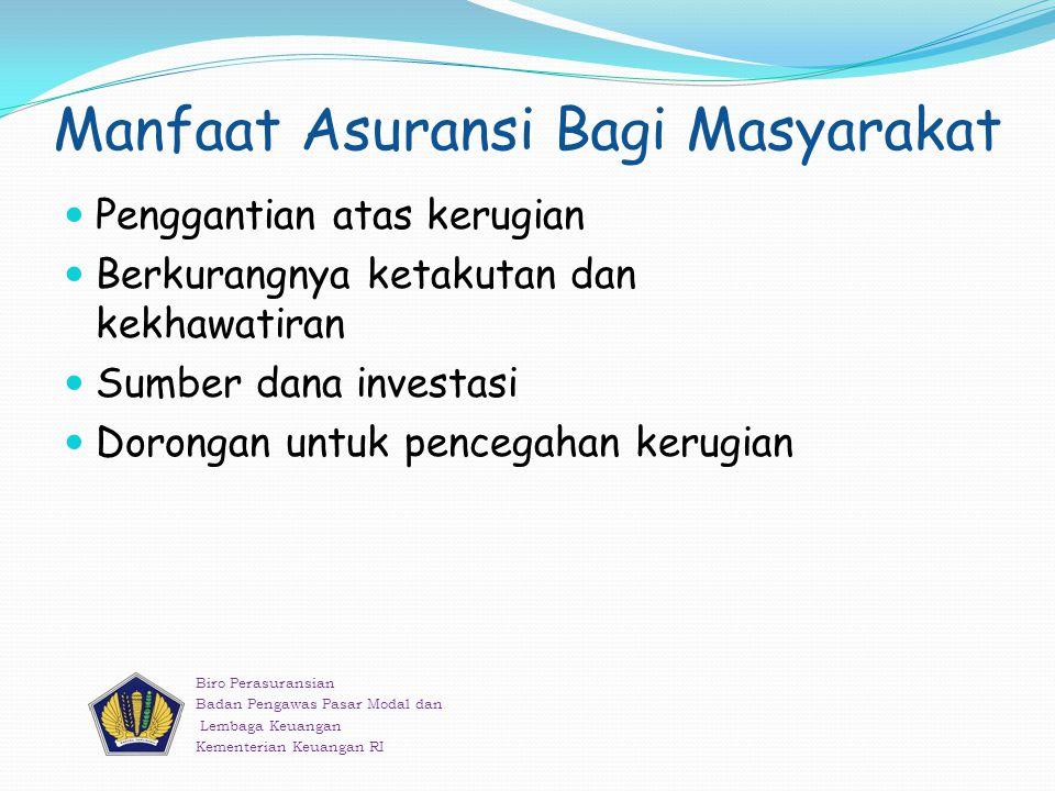 Jenis-Jenis Asuransi 1.Asuransi Jiwa 2.Asuransi Umum 3.Asuransi Sosial Biro Perasuransian Badan Pengawas Pasar Modal dan Lembaga Keuangan Kementerian Keuangan RI