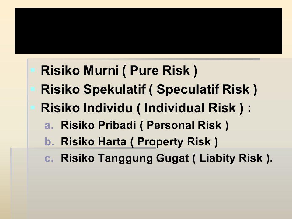 Neraca Perusahaan Asuransi Kerugian  Similar to life insurance companies (Smaller asset base).