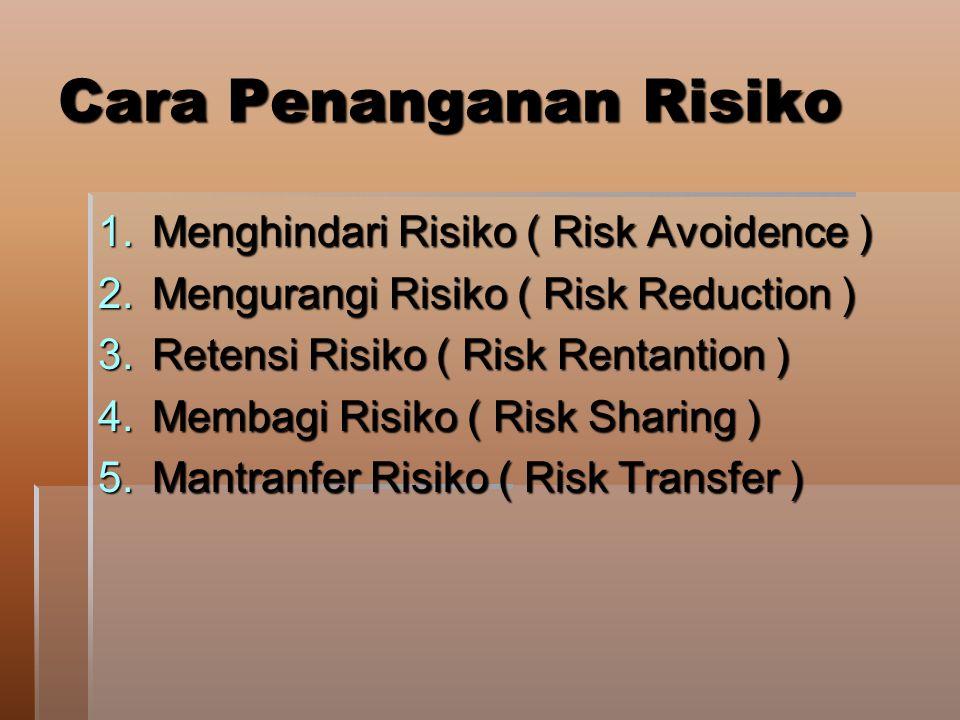 Cara Penanganan Risiko 1.Menghindari Risiko ( Risk Avoidence ) 2.Mengurangi Risiko ( Risk Reduction ) 3.Retensi Risiko ( Risk Rentantion ) 4.Membagi R