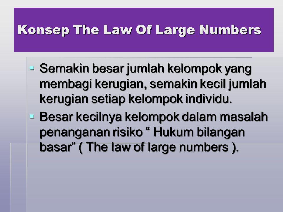 Konsep The Law Of Large Numbers  Semakin besar jumlah kelompok yang membagi kerugian, semakin kecil jumlah kerugian setiap kelompok individu.  Besar