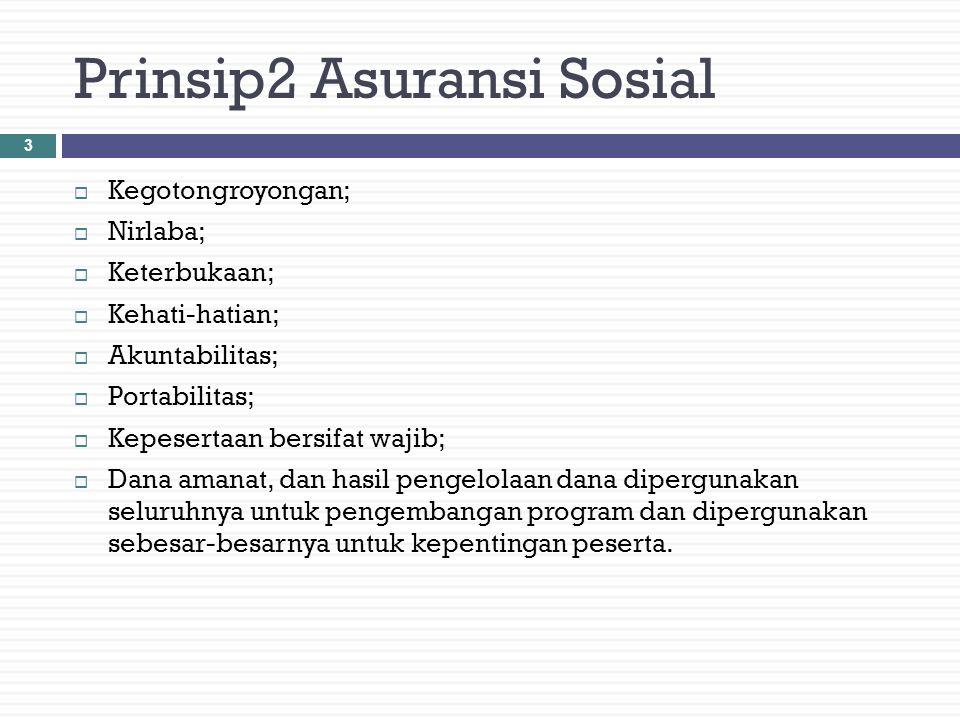 Program Jaminan Sosial Sesuai UU 40/2004 tentang SJSN  Jaminan Sosial : 1. Jaminan Kesehatan  Diselenggarakan berdasarkan prinsip asuransi sosial da