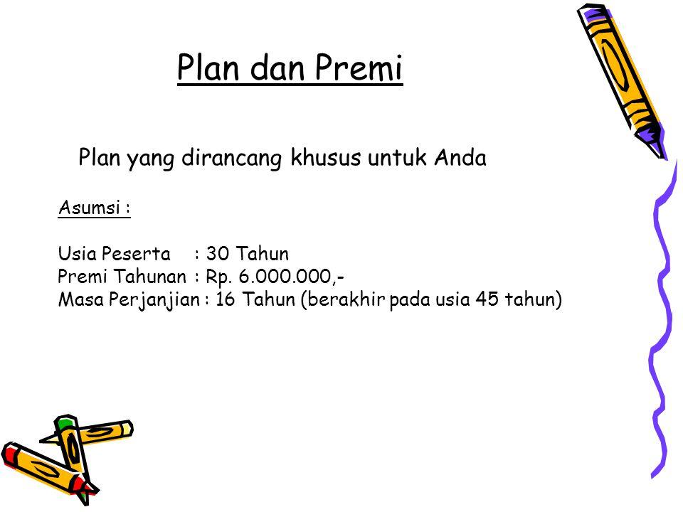 Plan dan Premi Plan yang dirancang khusus untuk Anda Asumsi : Usia Peserta : 30 Tahun Premi Tahunan : Rp.