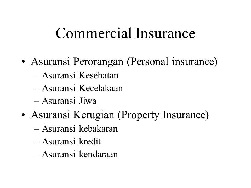 Commercial Insurance •Asuransi Perorangan (Personal insurance) –Asuransi Kesehatan –Asuransi Kecelakaan –Asuransi Jiwa •Asuransi Kerugian (Property Insurance) –Asuransi kebakaran –Asuransi kredit –Asuransi kendaraan