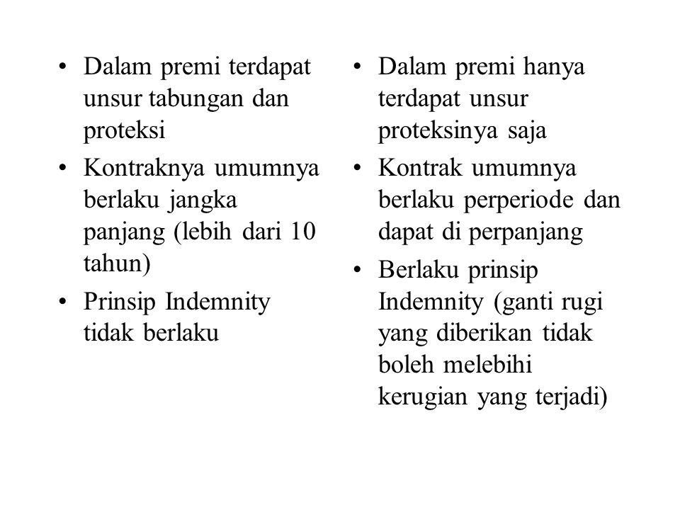 •Dalam premi terdapat unsur tabungan dan proteksi •Kontraknya umumnya berlaku jangka panjang (lebih dari 10 tahun) •Prinsip Indemnity tidak berlaku •D
