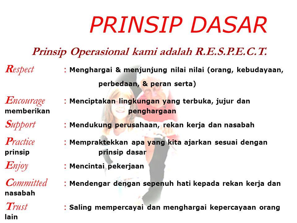 PRINSIP DASAR Prinsip Operasional kami adalah R.E.S.P.E.C.T. Respect: Menghargai & menjunjung nilai nilai (orang, kebudayaan, perbedaan, & peran serta