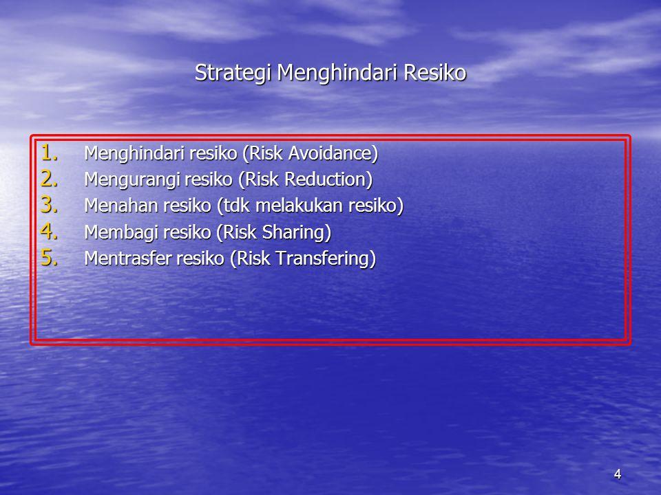 4 Strategi Menghindari Resiko 1. Menghindari resiko (Risk Avoidance) 2. Mengurangi resiko (Risk Reduction) 3. Menahan resiko (tdk melakukan resiko) 4.