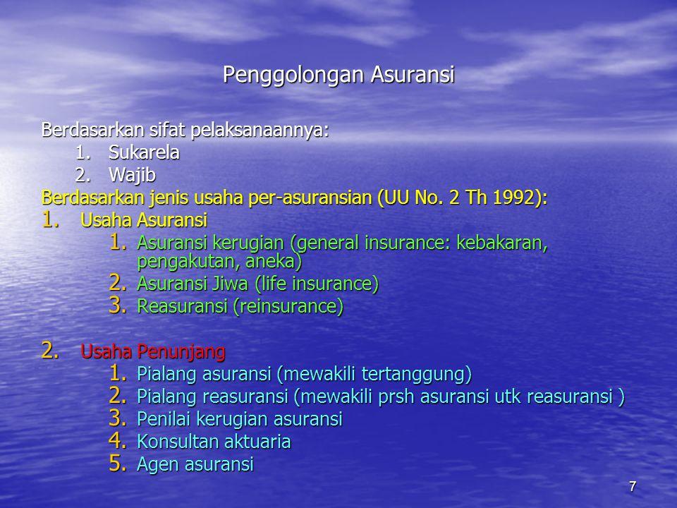 7 Penggolongan Asuransi Berdasarkan sifat pelaksanaannya: 1.S ukarela 2.W ajib Berdasarkan jenis usaha per-asuransian (UU No. 2 Th 1992): 1. U saha As