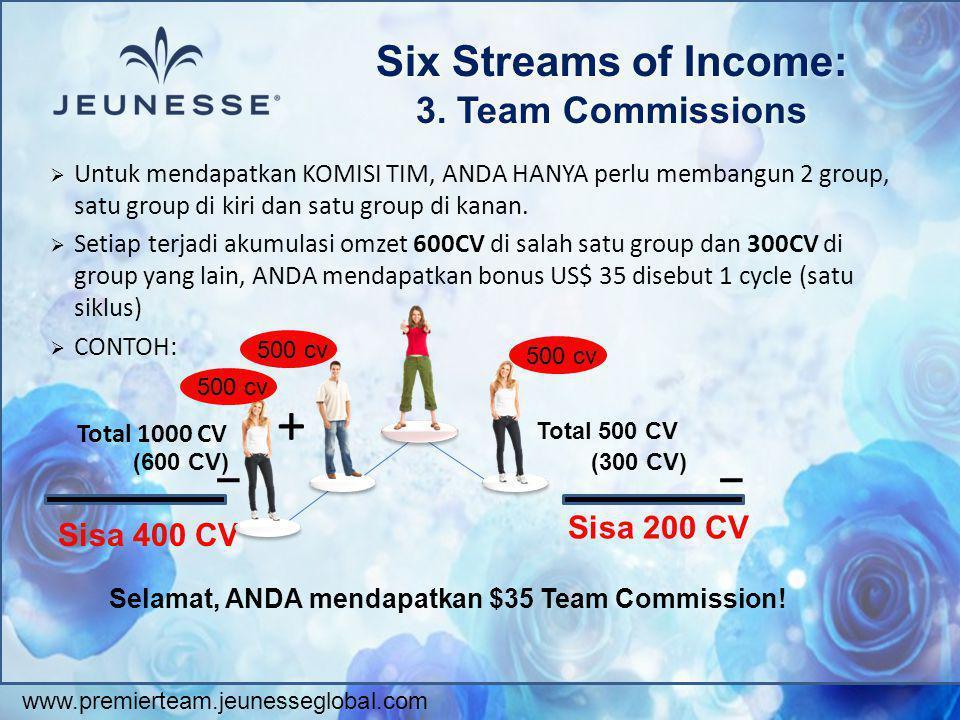 www.premierteam.jeunesseglobal.com  Untuk mendapatkan KOMISI TIM, ANDA HANYA perlu membangun 2 group, satu group di kiri dan satu group di kanan.  S