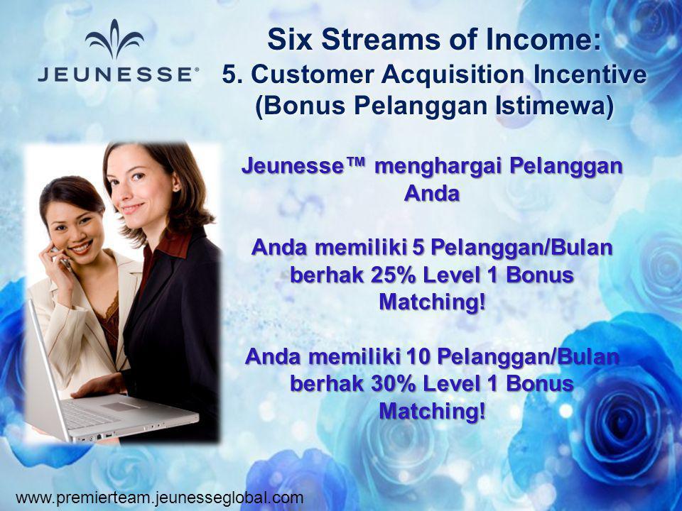 www.premierteam.jeunesseglobal.com Six Streams of Income: 5. Customer Acquisition Incentive (Bonus Pelanggan Istimewa) Jeunesse™ menghargai Pelanggan
