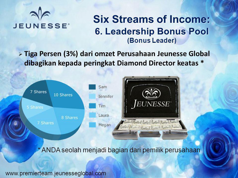 www.premierteam.jeunesseglobal.com  Tiga Persen (3%) dari omzet Perusahaan Jeunesse Global dibagikan kepada peringkat Diamond Director keatas * * AND