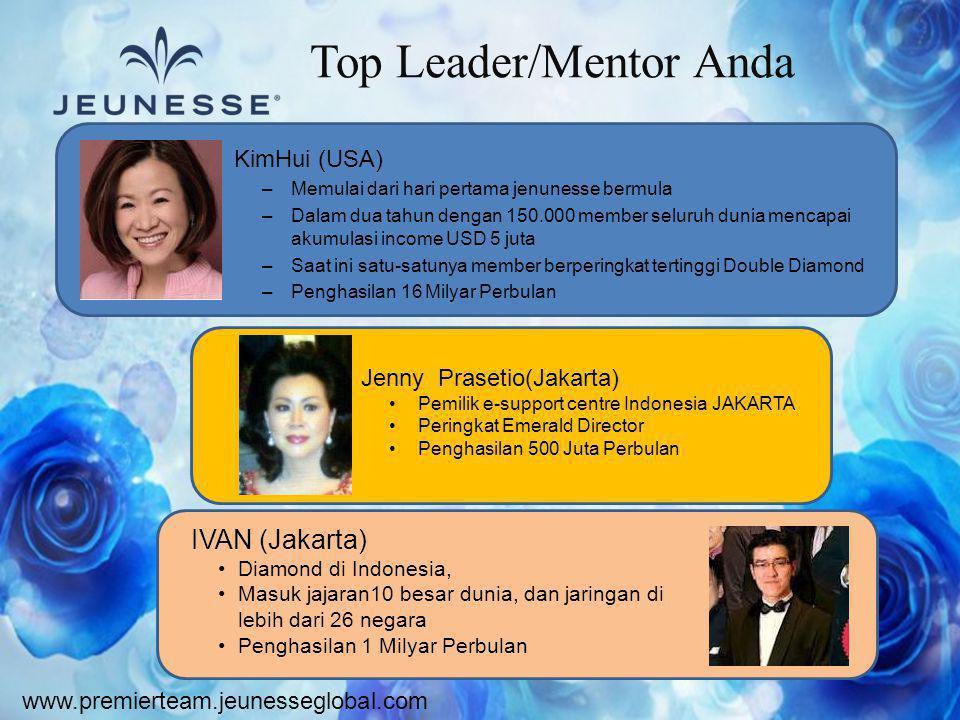 www.premierteam.jeunesseglobal.com Top Leader/Mentor Anda KimHui (USA) –Memulai dari hari pertama jenunesse bermula –Dalam dua tahun dengan 150.000 me