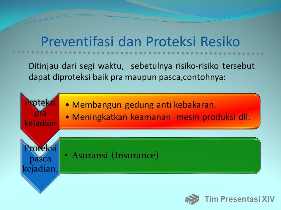 14.1.1 Proteksi Terhadap Risiko Risiko murni, mis:banjir, kebakaran, penjarahan. Risiko spekulatif, mis: Barang expired dan Utang Tim Presentasi XIV M