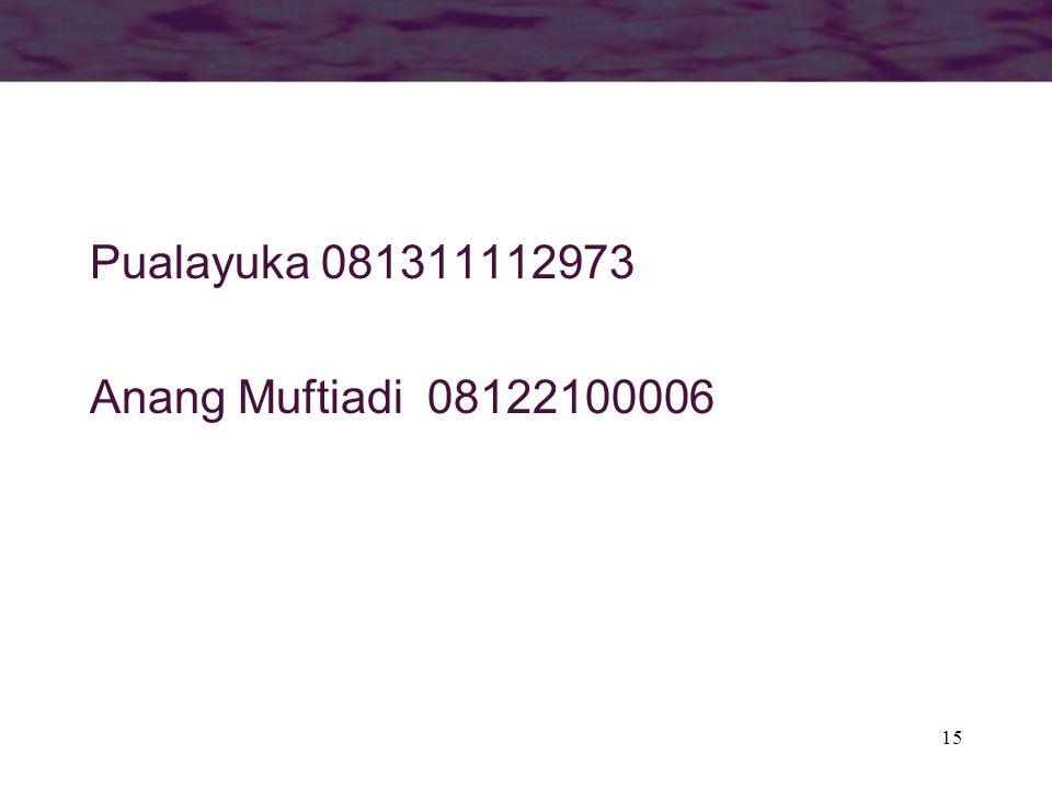 Pualayuka 081311112973 Anang Muftiadi 08122100006 15