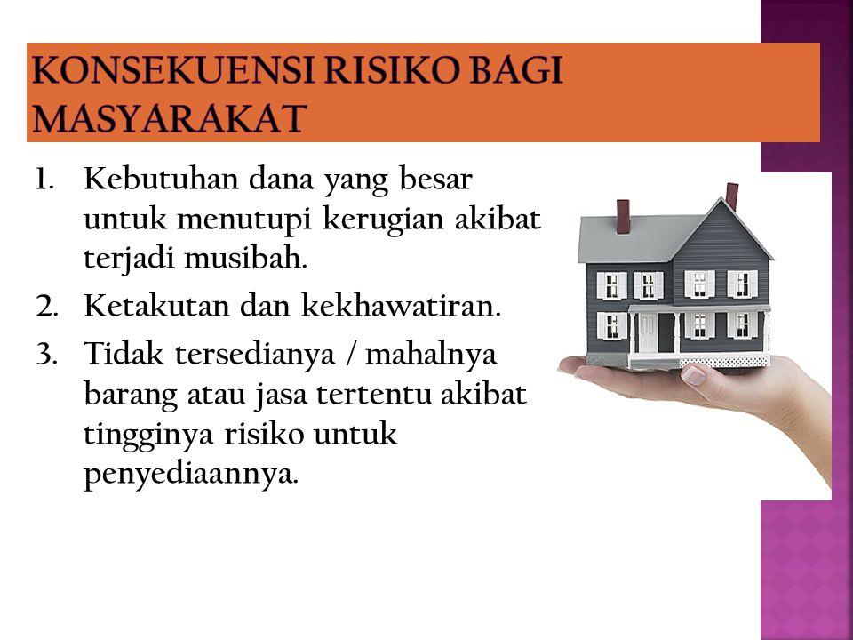 1.Risiko pada orang RRisiko meninggal dalam usia muda RRisiko kesehatan buruk RRisiko mengalami cacat RRisiko kehilangan pekerjaan 2.Risiko pa