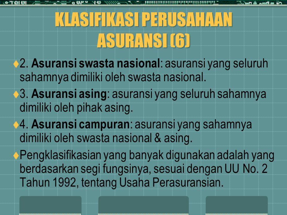 KLASIFIKASI PERUSAHAAN ASURANSI (6)  2. Asuransi swasta nasional : asuransi yang seluruh sahamnya dimiliki oleh swasta nasional.  3. Asuransi asing