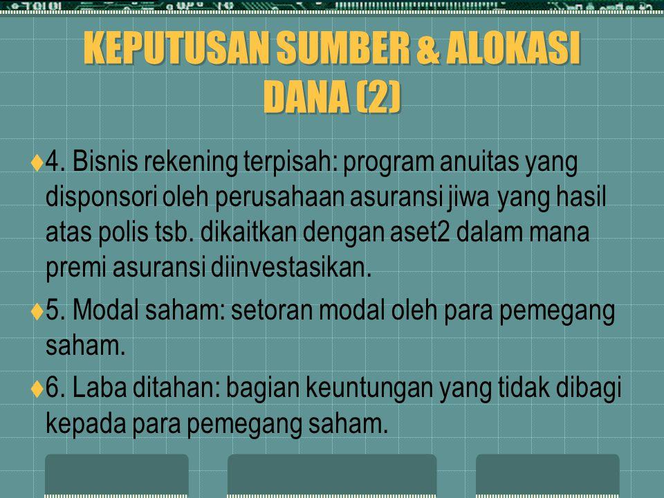 KEPUTUSAN SUMBER & ALOKASI DANA (2)  4. Bisnis rekening terpisah: program anuitas yang disponsori oleh perusahaan asuransi jiwa yang hasil atas polis