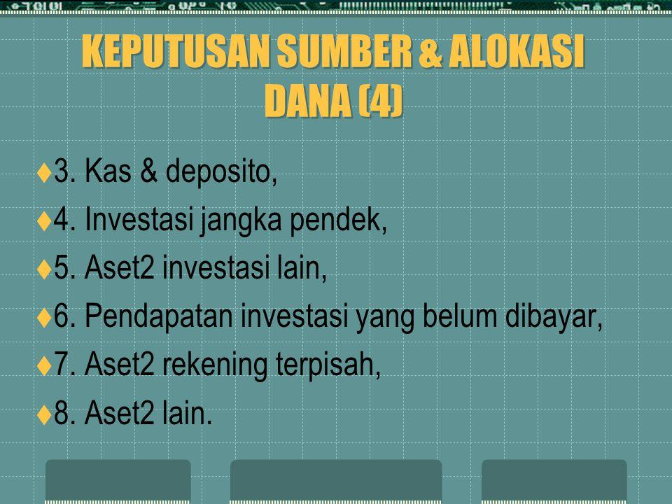 KEPUTUSAN SUMBER & ALOKASI DANA (4)  3. Kas & deposito,  4. Investasi jangka pendek,  5. Aset2 investasi lain,  6. Pendapatan investasi yang belum