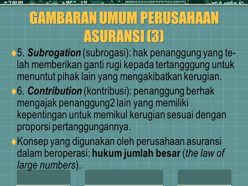 GAMBARAN UMUM PERUSAHAAN ASURANSI (3)  5. Subrogation (subrogasi): hak penanggung yang te- lah memberikan ganti rugi kepada tertangggung untuk menunt