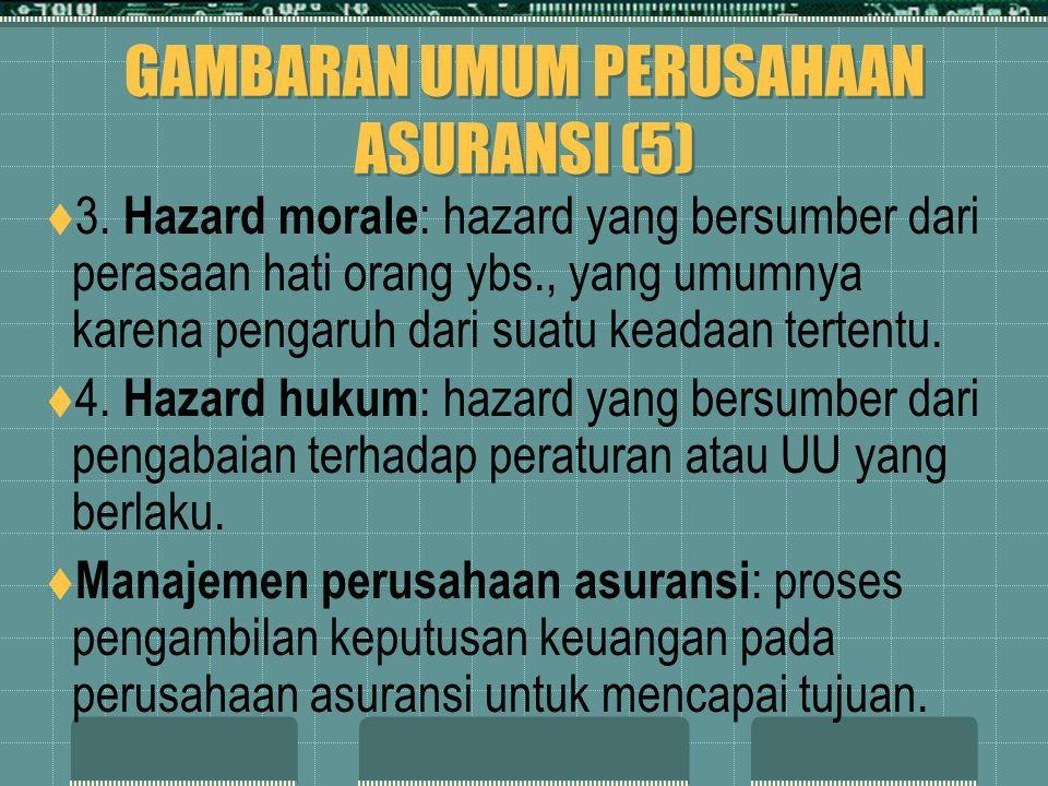 GAMBARAN UMUM PERUSAHAAN ASURANSI (5)  3. Hazard morale : hazard yang bersumber dari perasaan hati orang ybs., yang umumnya karena pengaruh dari suat