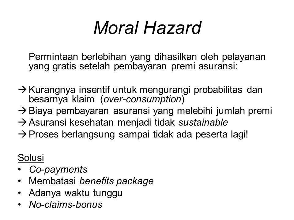 Moral Hazard Permintaan berlebihan yang dihasilkan oleh pelayanan yang gratis setelah pembayaran premi asuransi:  Kurangnya insentif untuk mengurangi