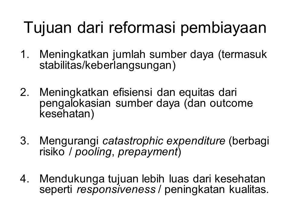 Tujuan dari reformasi pembiayaan 1.Meningkatkan jumlah sumber daya (termasuk stabilitas/keberlangsungan) 2.Meningkatkan efisiensi dan equitas dari pen