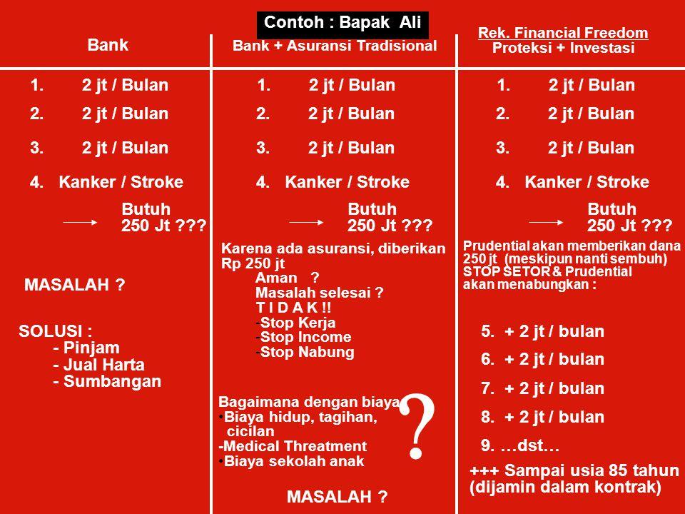 Contoh : Bapak Ali Bank Bank + Asuransi Tradisional Rek. Financial Freedom Proteksi + Investasi 1. 2 jt / Bulan 2. 2 jt / Bulan 3. 2 jt / Bulan 4. Kan