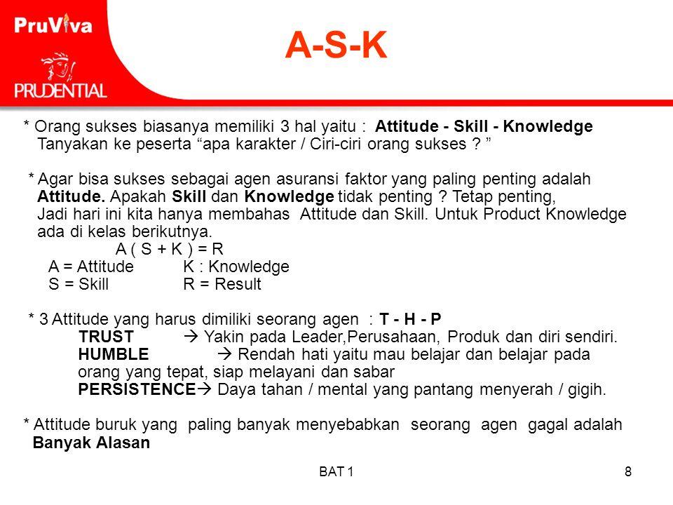 """8 A-S-K * Orang sukses biasanya memiliki 3 hal yaitu : Attitude - Skill - Knowledge Tanyakan ke peserta """"apa karakter / Ciri-ciri orang sukses ? """" * A"""