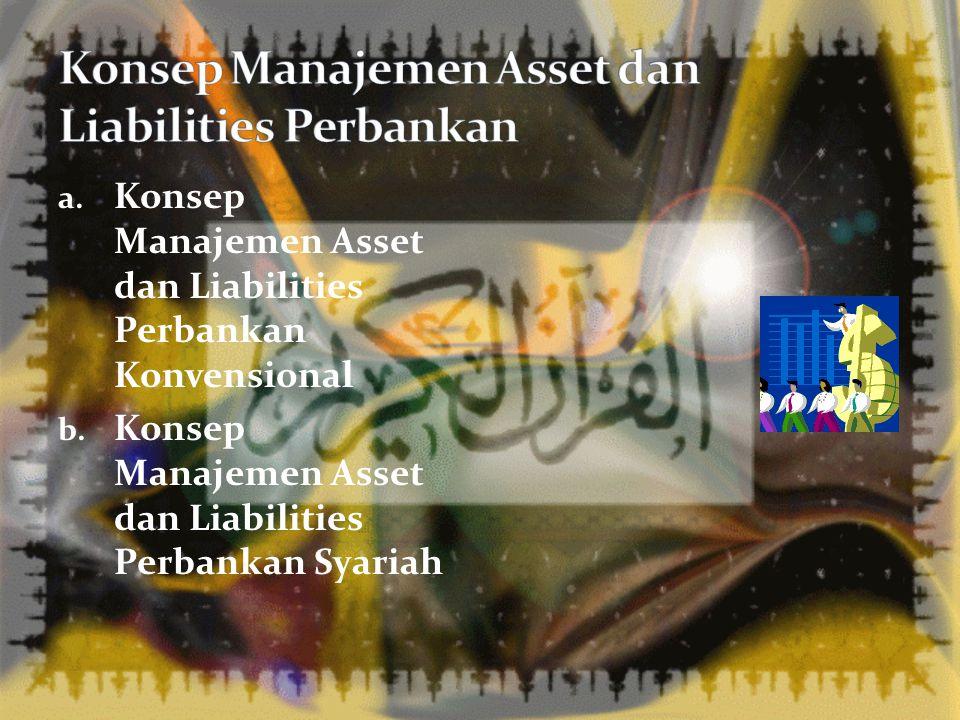 1. Konsep Manajemen Asset dan Liabilities Perbankan 2.