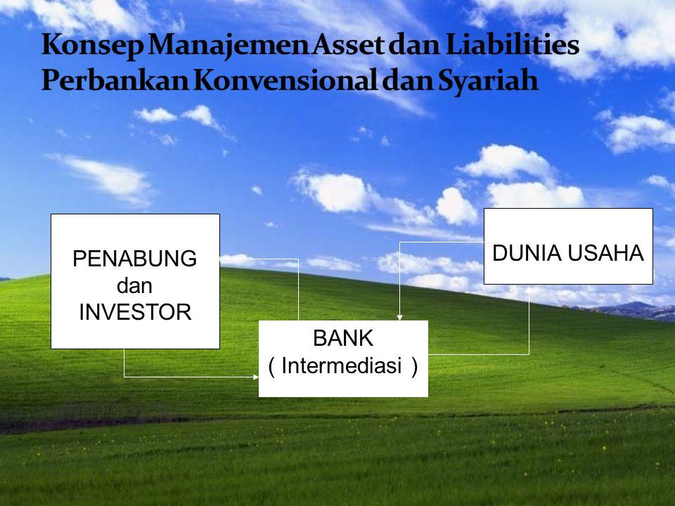 a. Konsep Manajemen Asset dan Liabilities Perbankan Konvensional b.